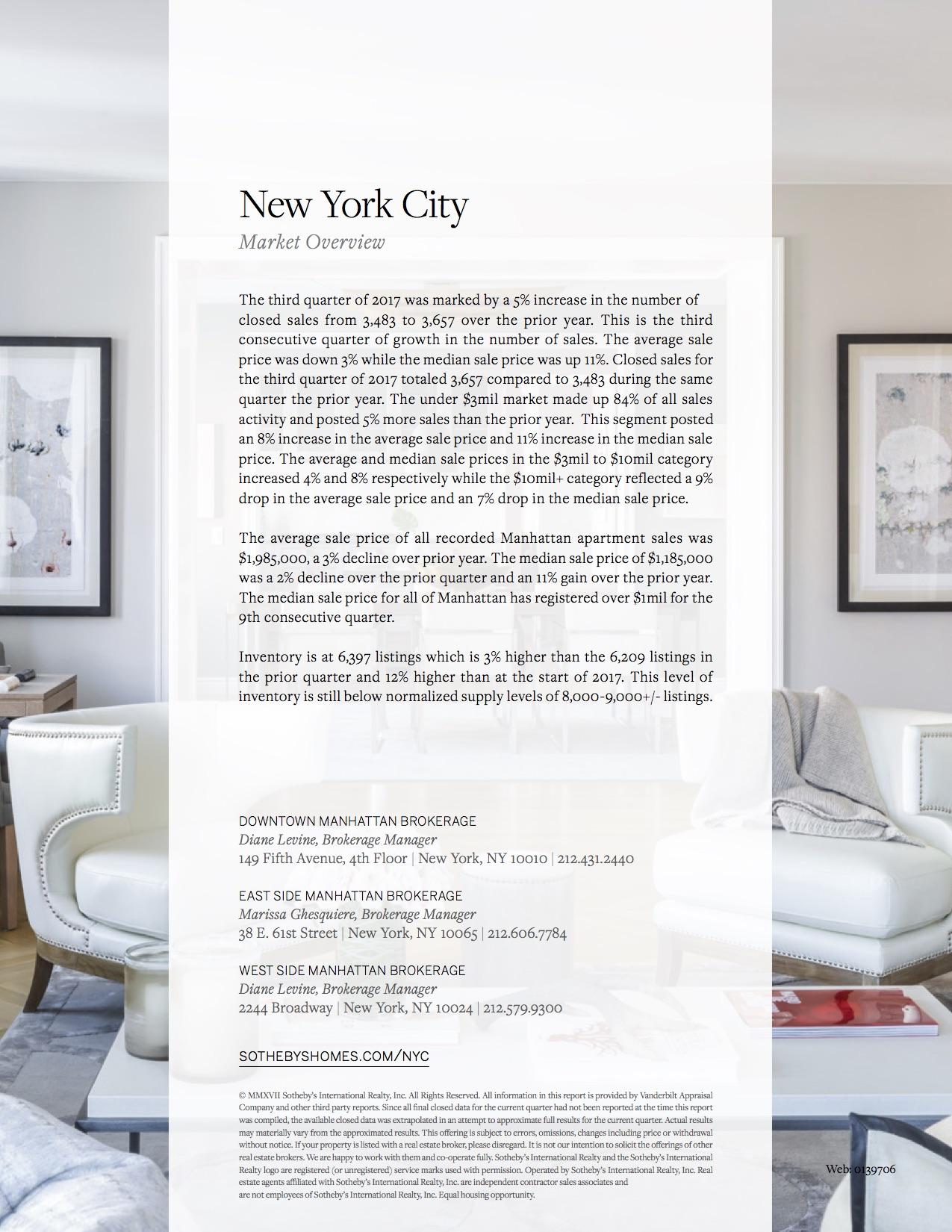 SIR New York City Real Estate Market Report_4.jpg