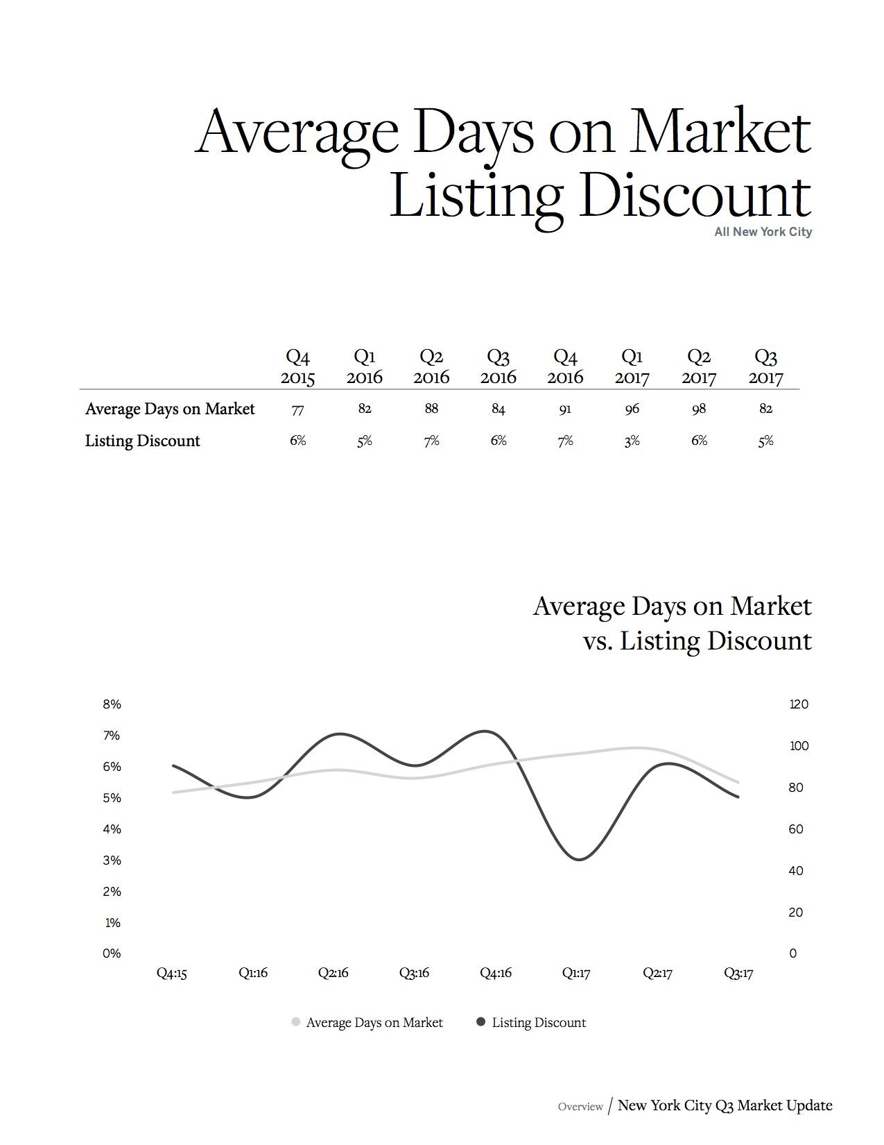 SIR New York City Real Estate Market Report_7.jpg