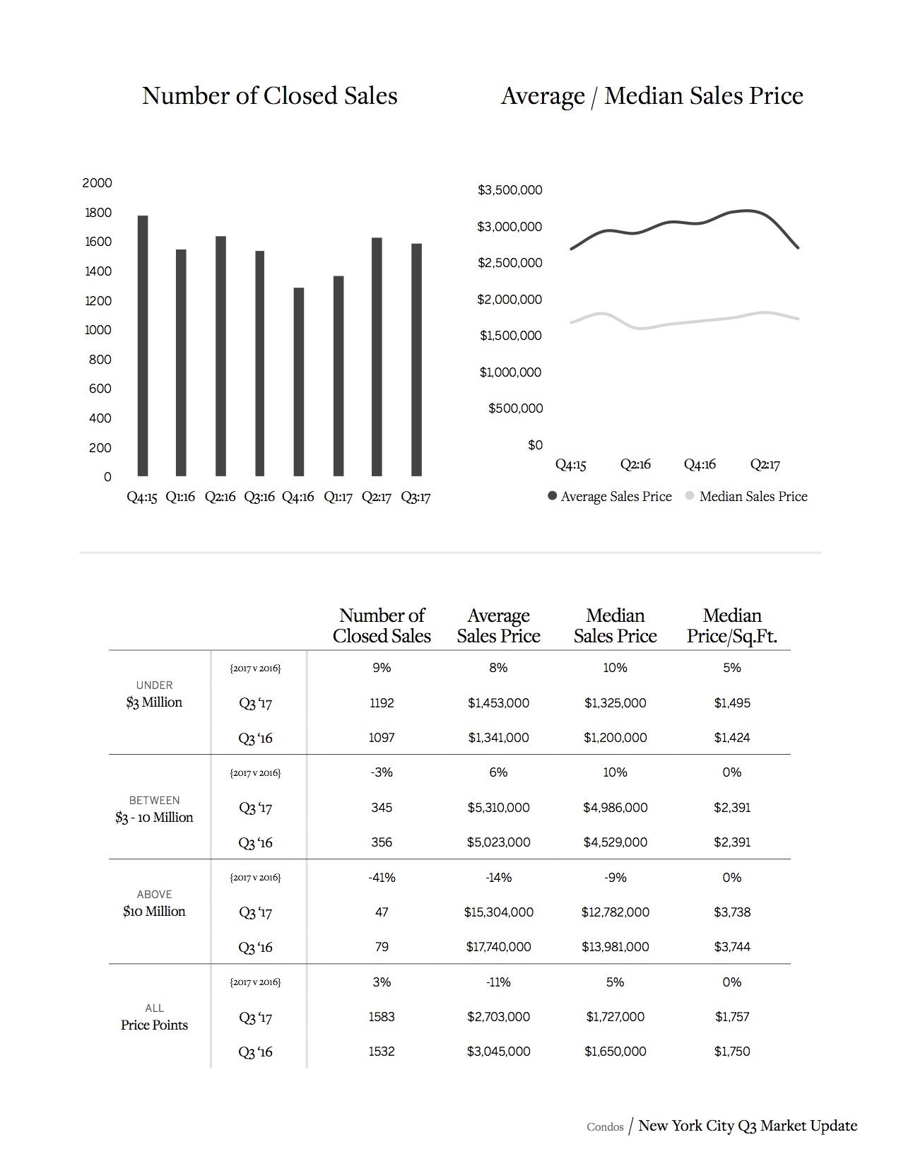 SIR New York City Real Estate Market Report_11.jpg