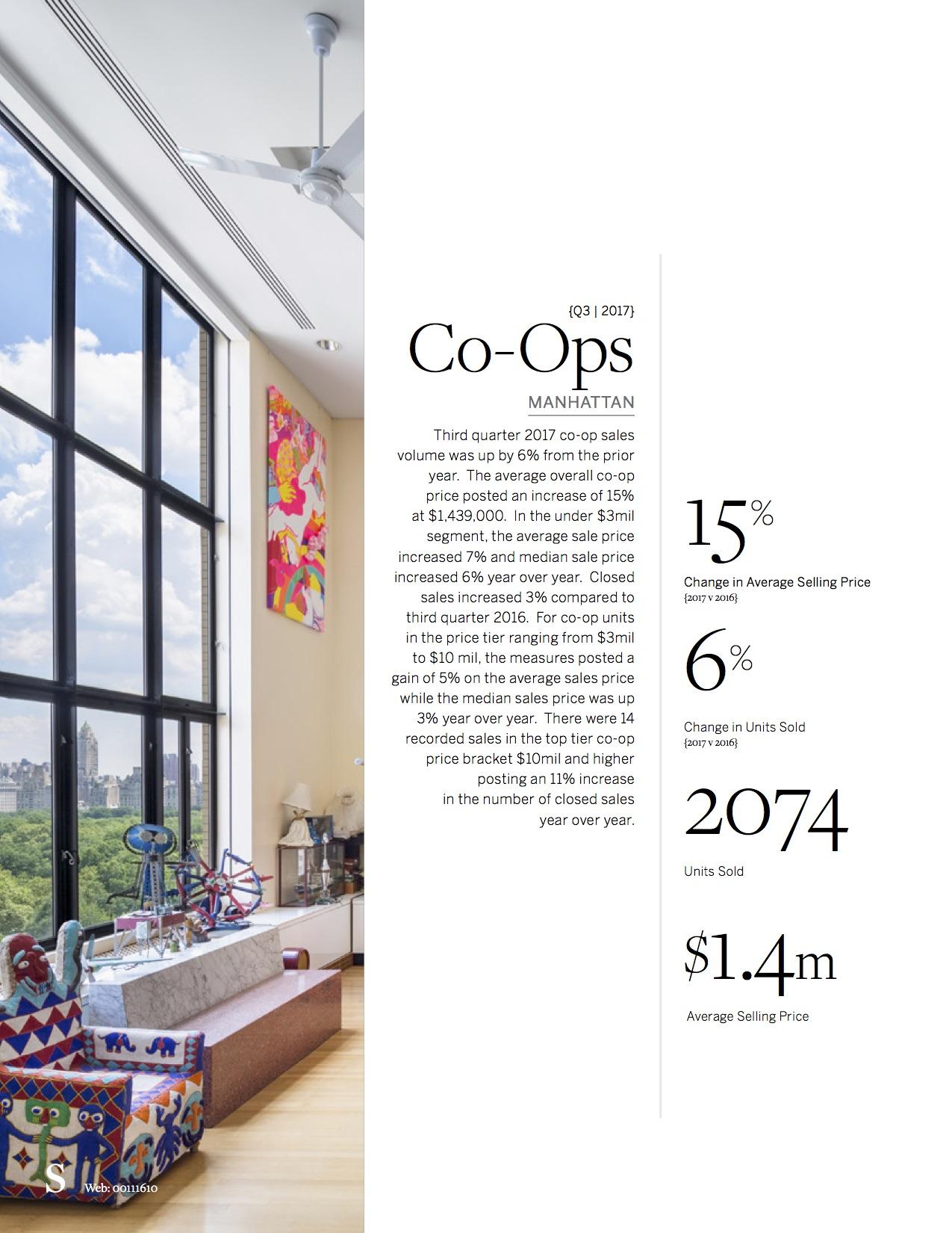 SIR New York City Real Estate Market Report_12.jpg