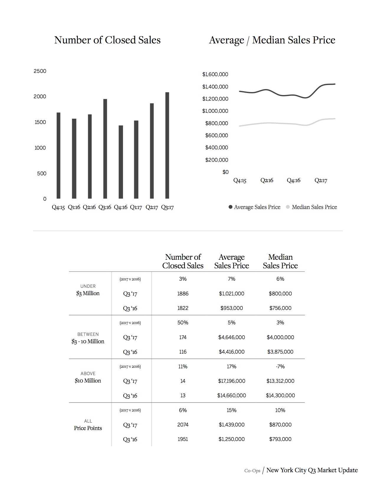 SIR New York City Real Estate Market Report_13.jpg