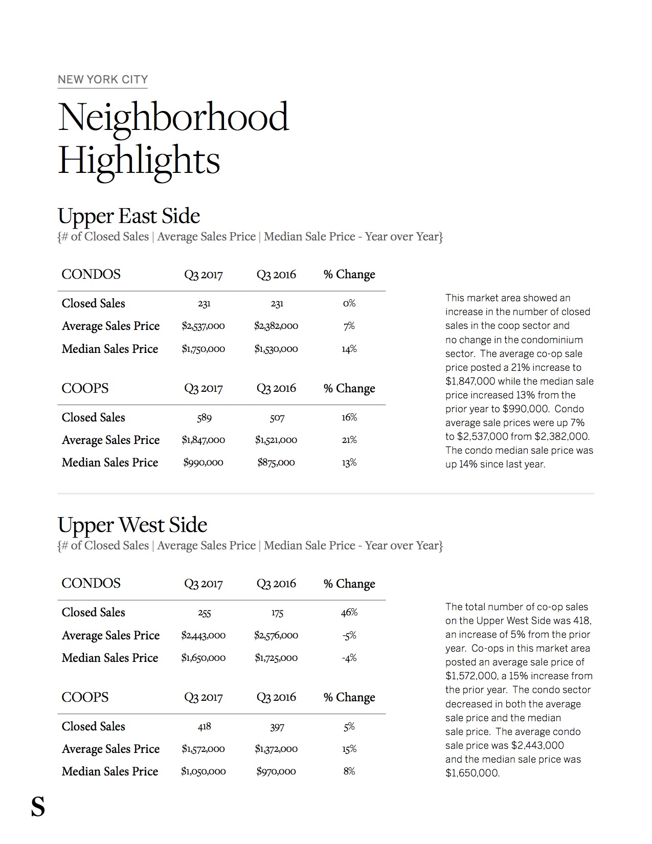SIR New York City Real Estate Market Report_14.jpg