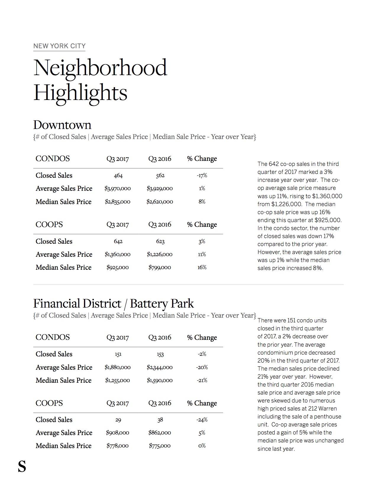 SIR New York City Real Estate Market Report_16.jpg