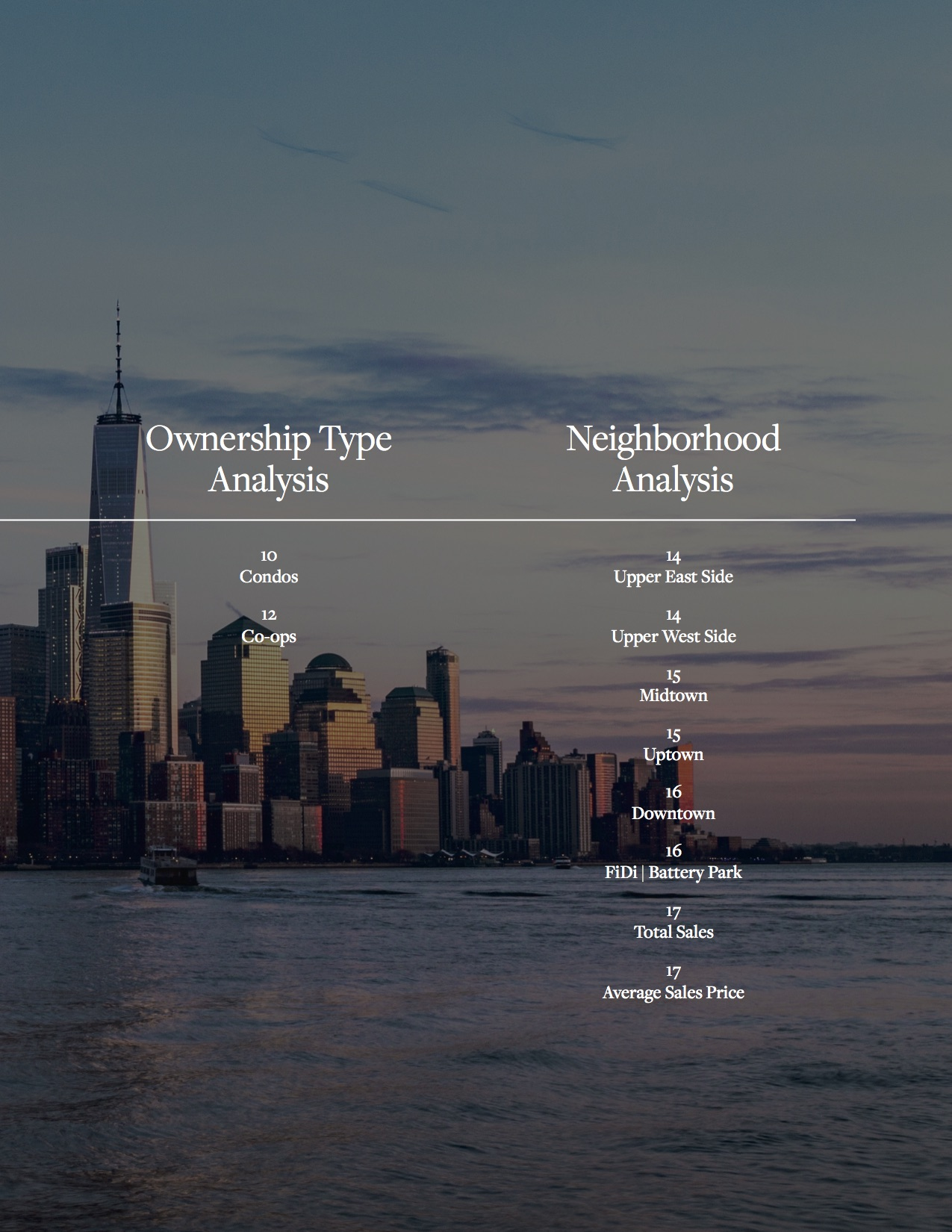 Sotheby's Homes NYC Market Report Q1 2018_3.jpg