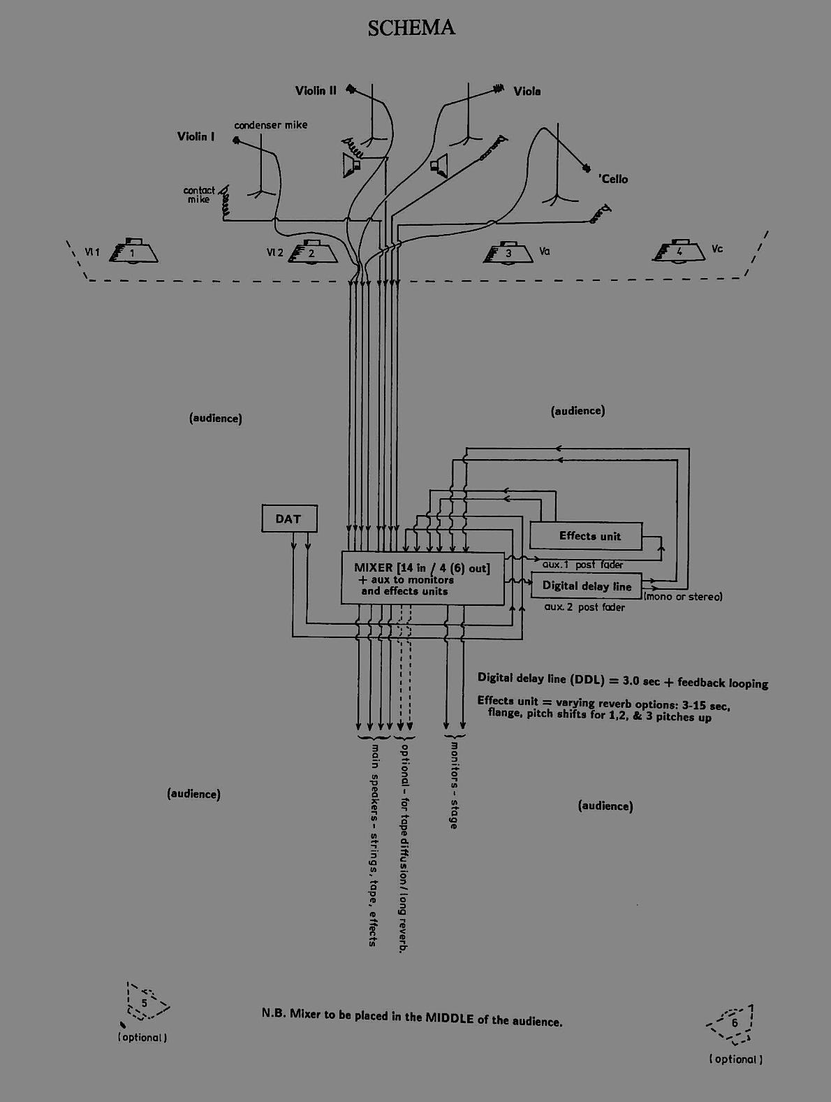 Tape & Electronics