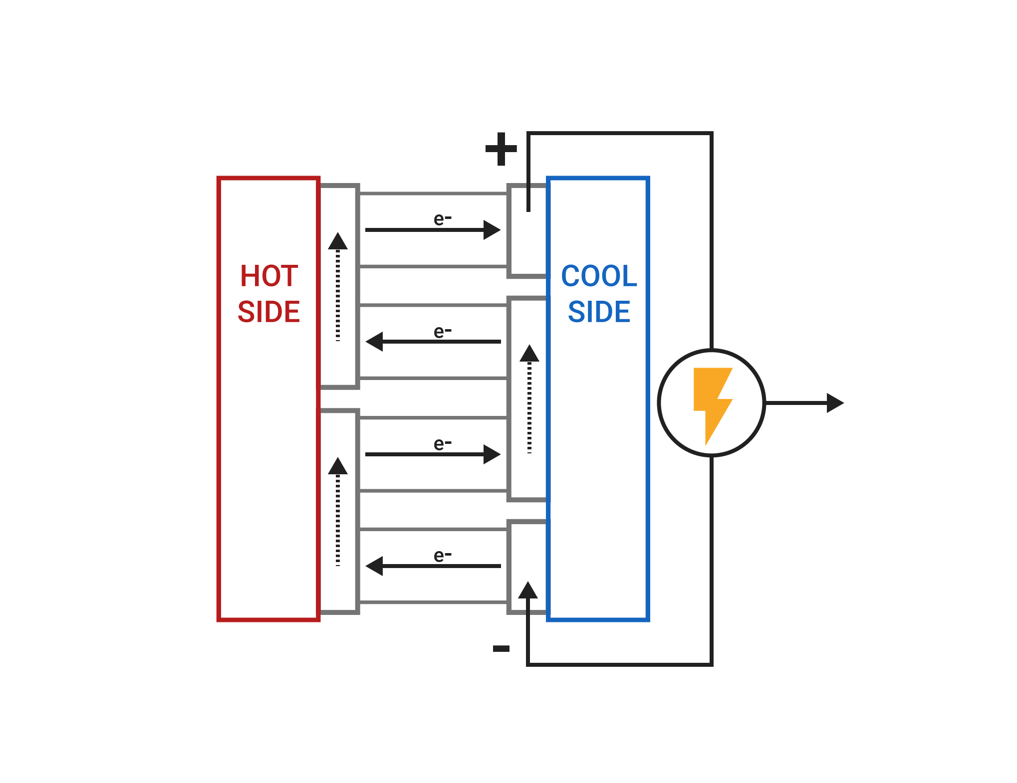 Thermoelectric_diagram_v1.png