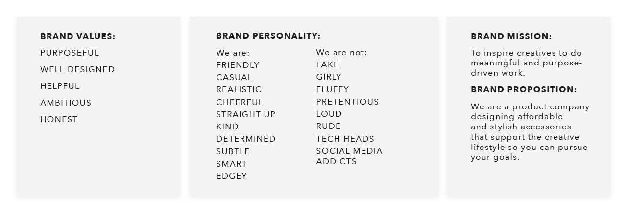 This 'brand on a page' identifies the values, personality, mission and proposition of the brand.