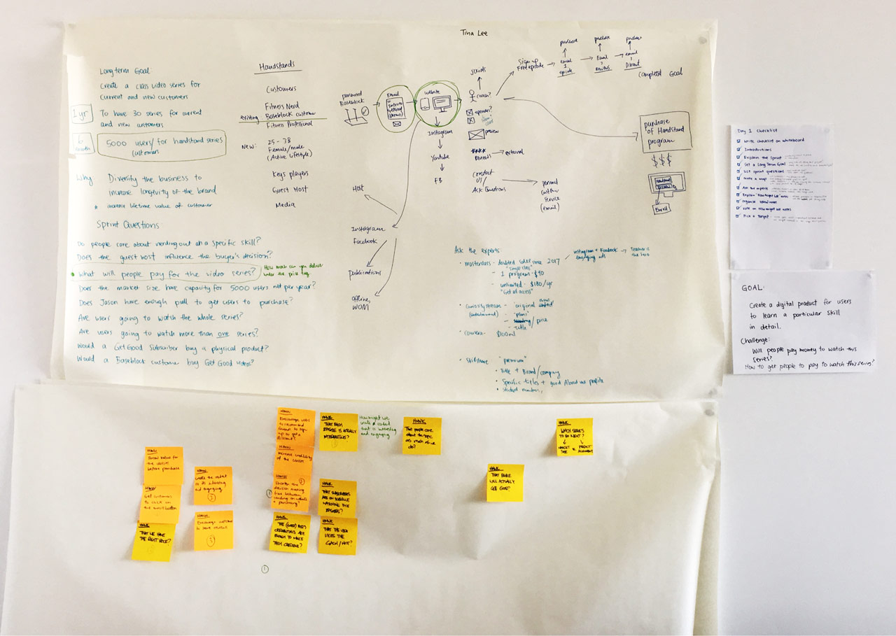 Mapping out the problem: goals, sprint questions, customer journey flow
