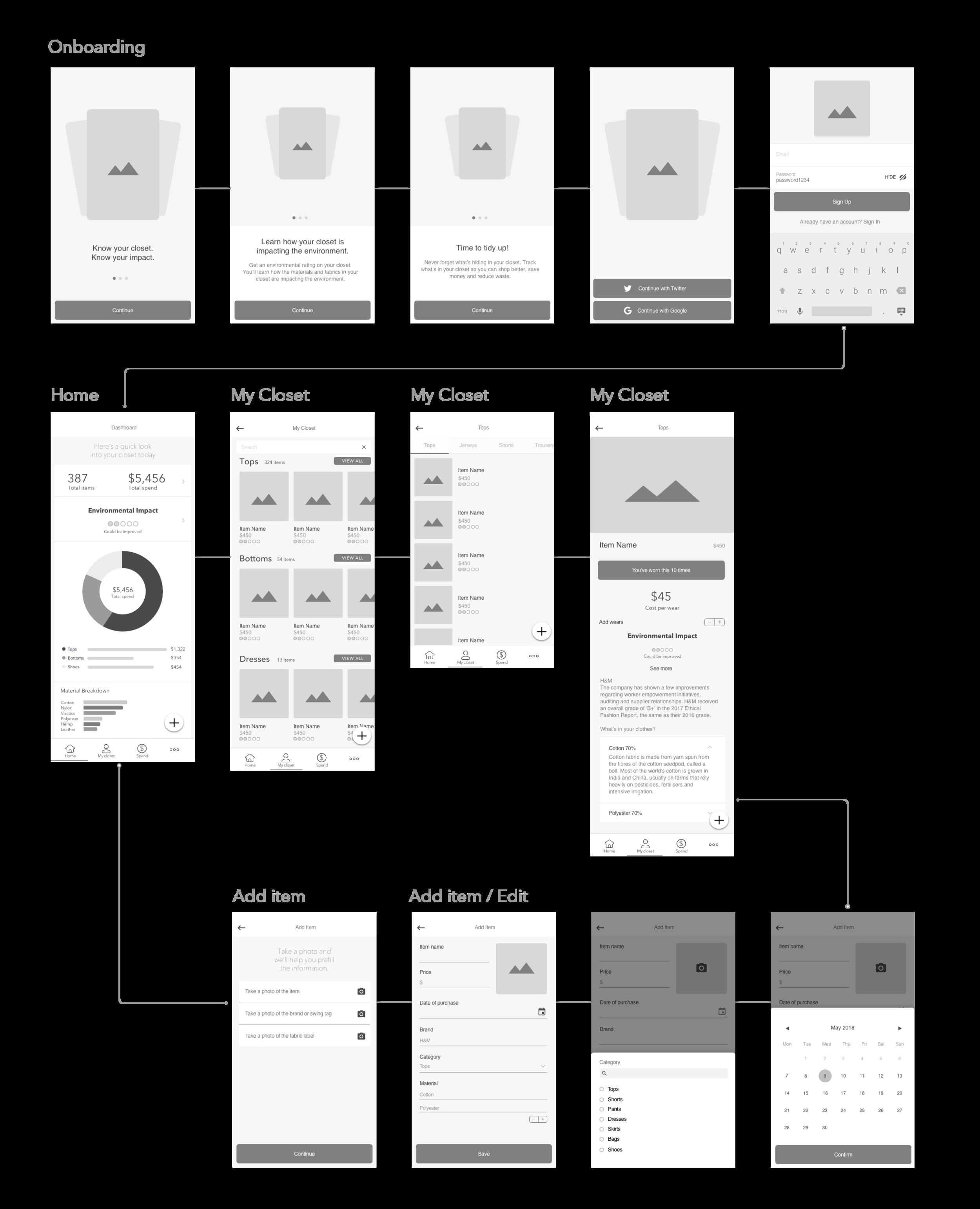 Wireframe/User flow