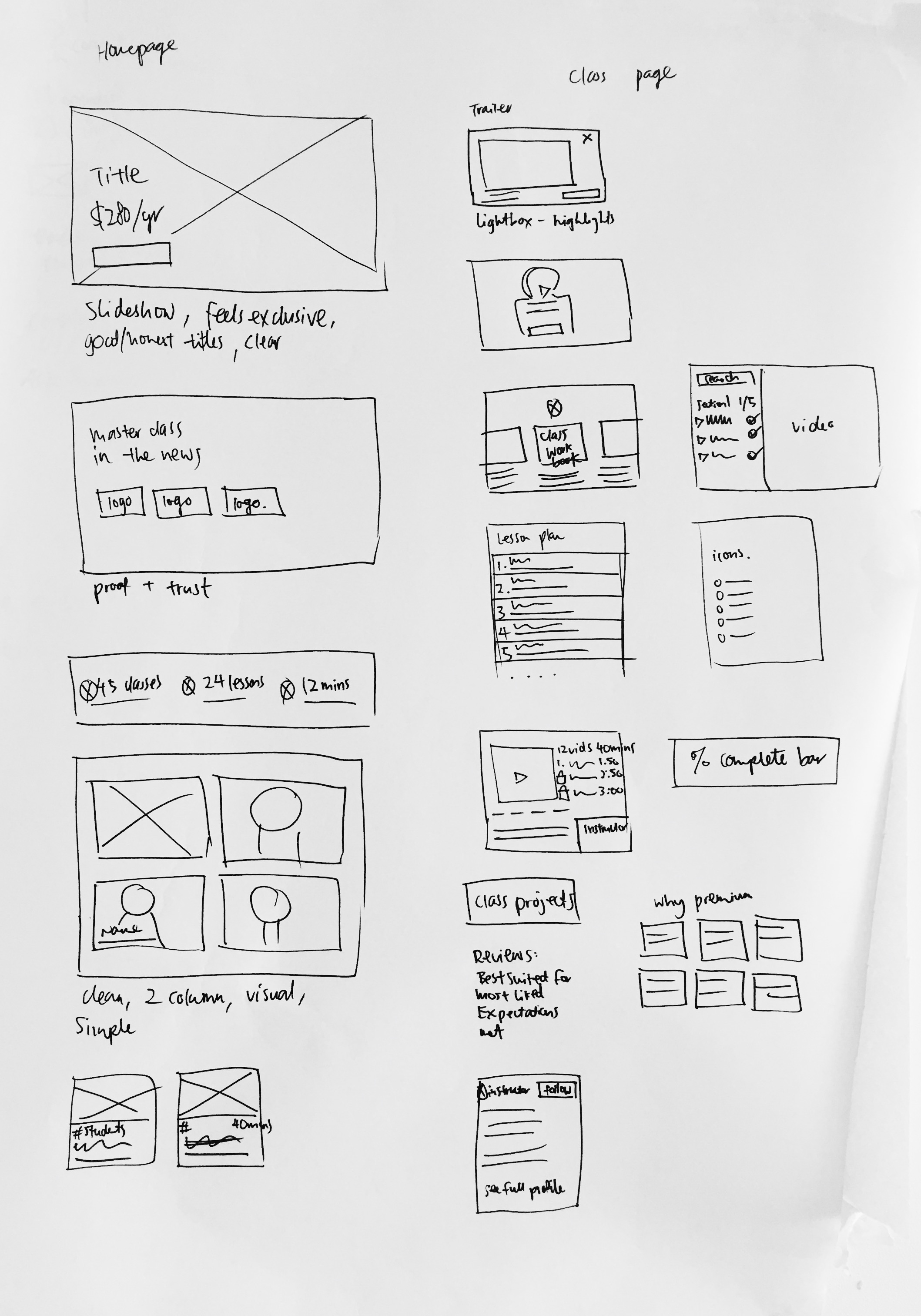 Above: Sketches from lightening demo's. This was helpful when we had to sketch ideas of solutions as we could use this as reference.