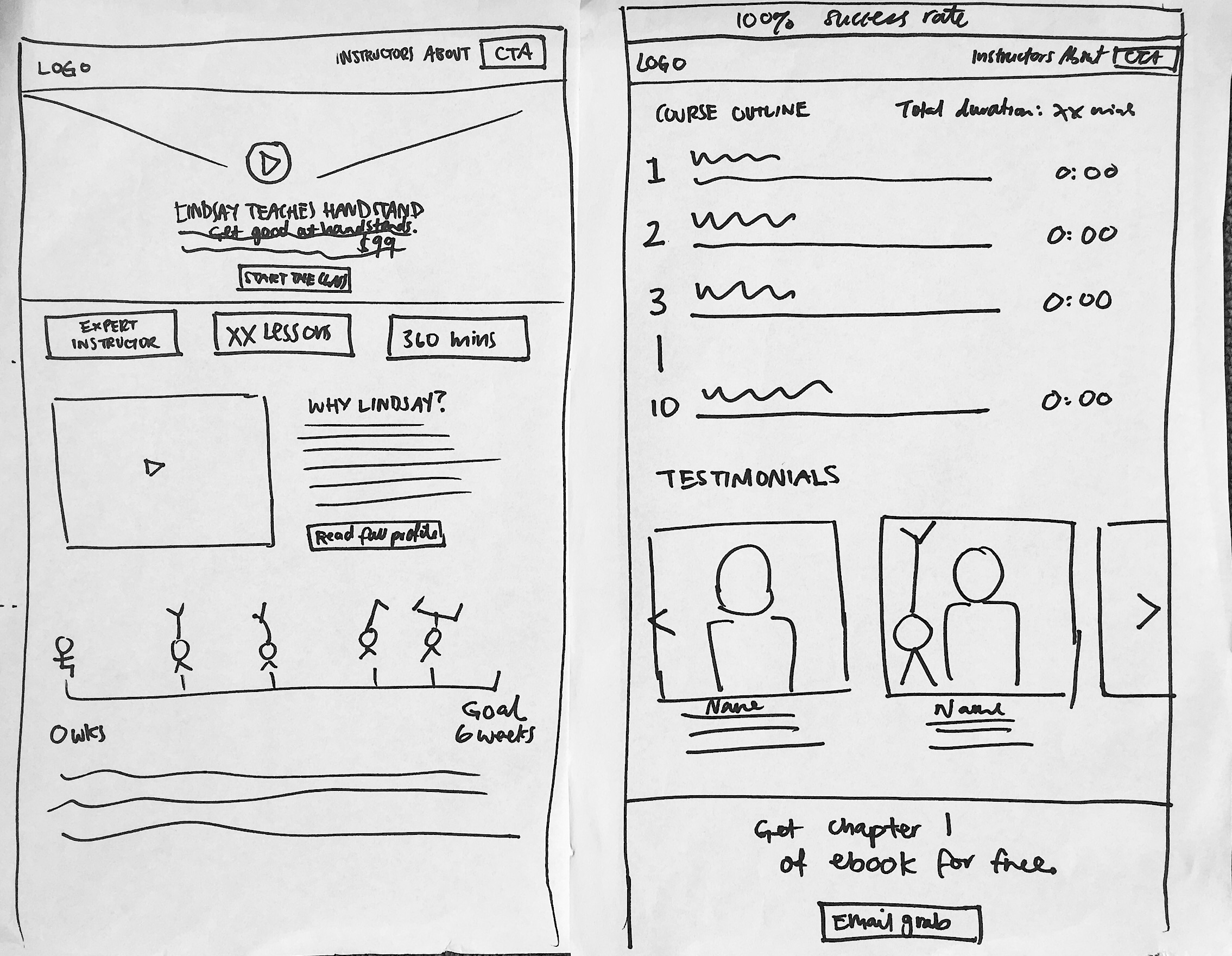Paper prototype of landing page