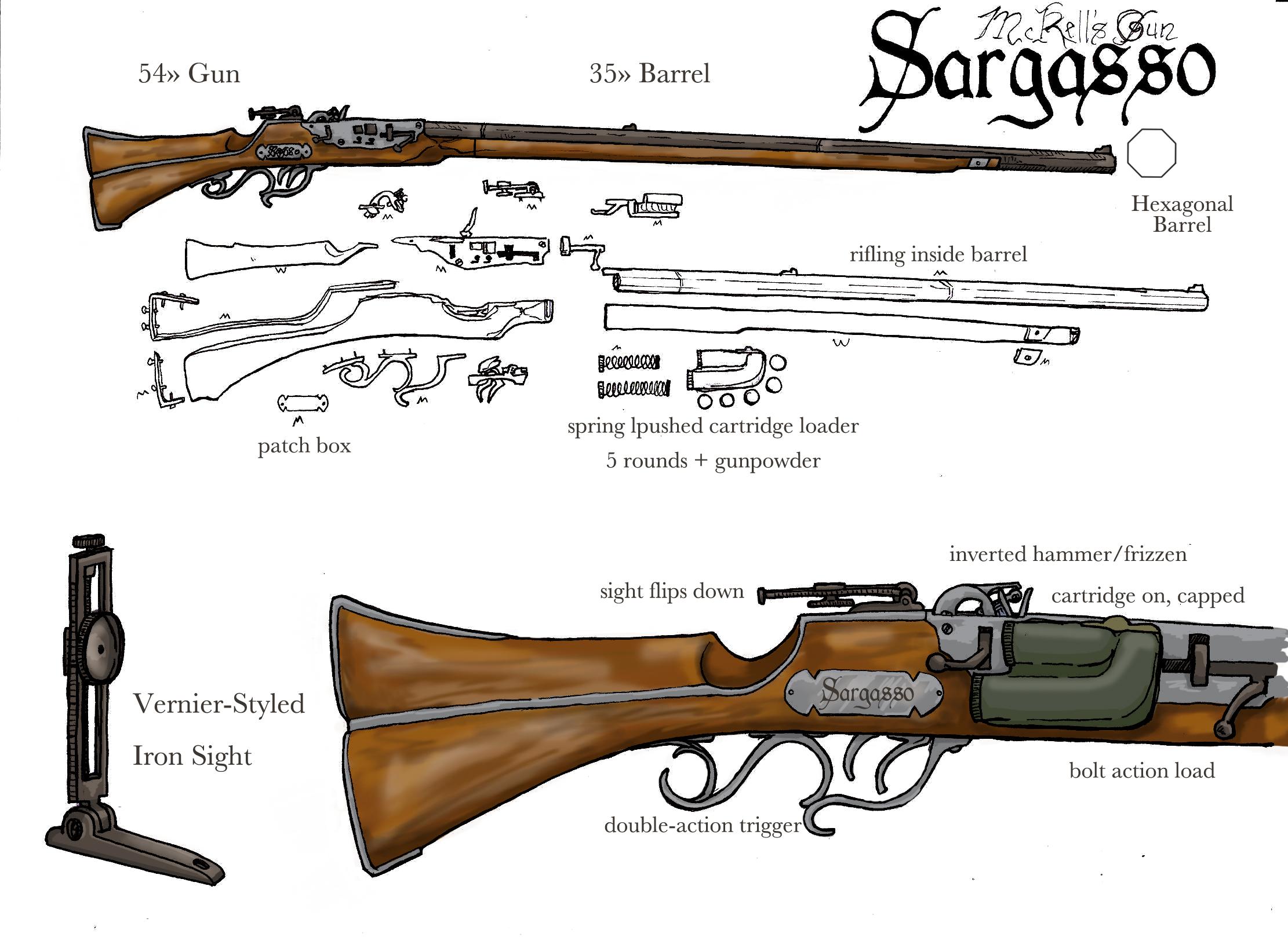 Sargasso: Gun Concept