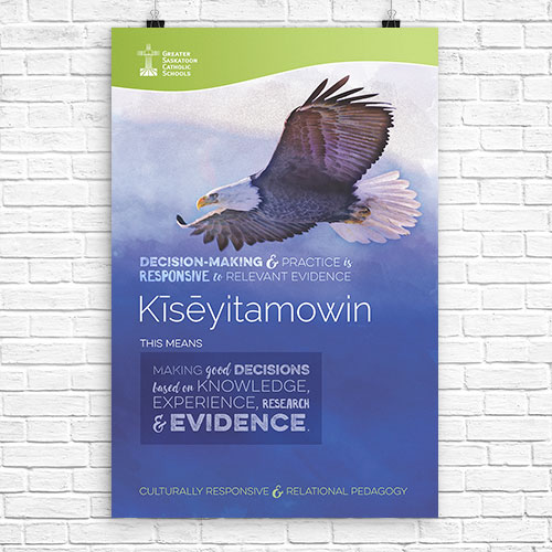 Kīsēyitamowi (Cree) Culturally Responsive and Relational Pedagogy   Decision-making and practice is responsive in relevant evidence.  Image:  eagle