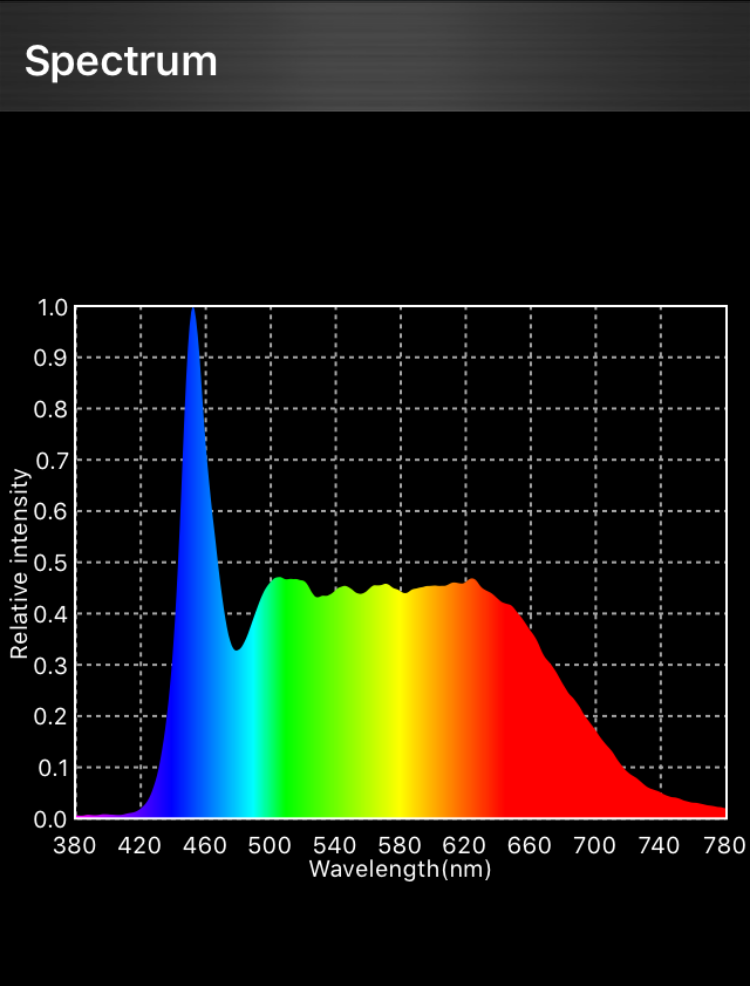 CineFlex-L-Bi-Color-Spectrum-Graphic-Report 3.PNG