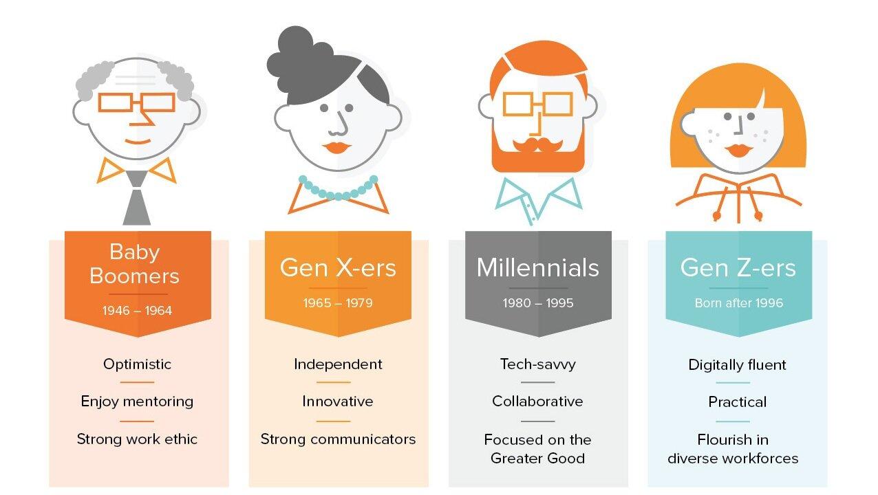 GenerationsInfographic_Hero.jpg