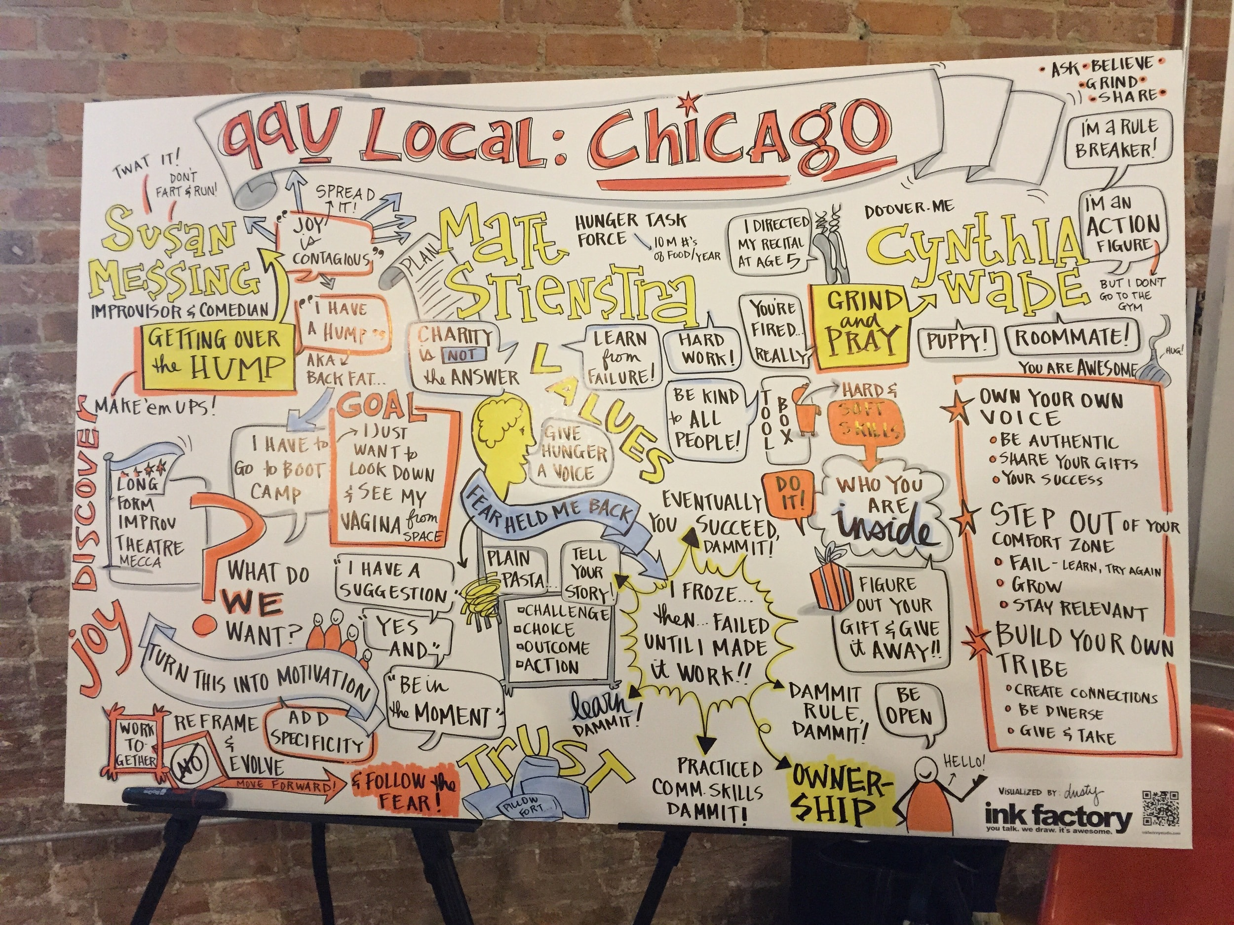 A graphic recording of the event created by  Ink Factory Studio