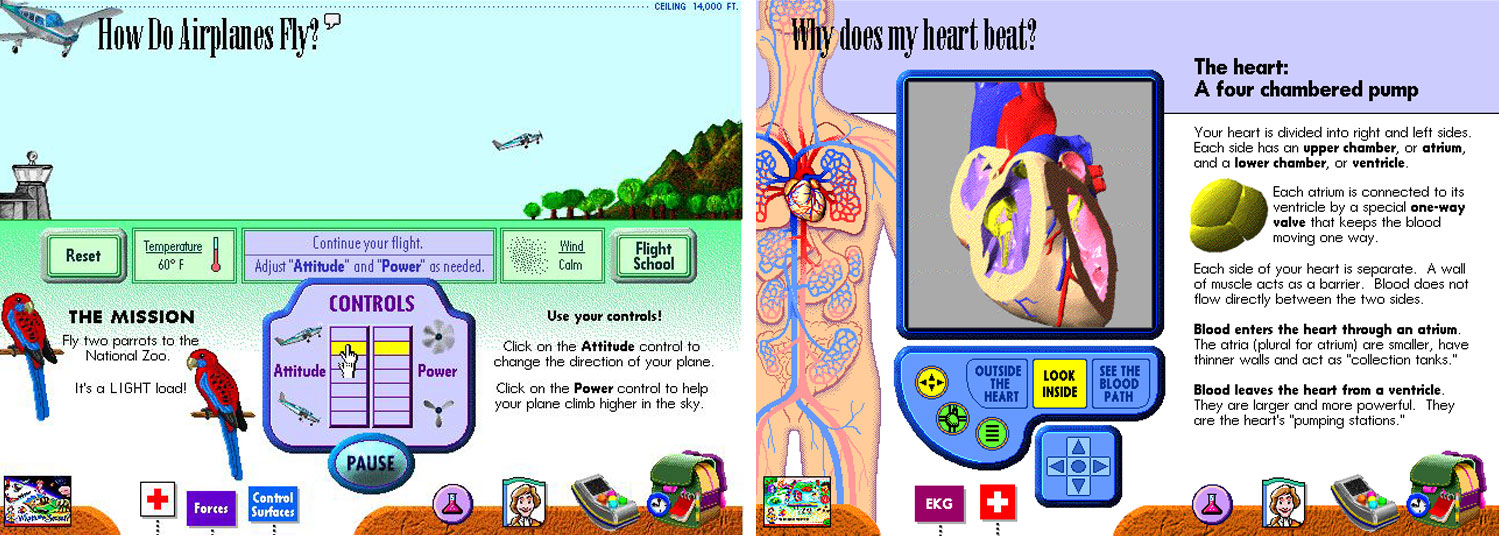 """""""What's The Secret?"""" includes both physical and biological concepts. 1. Use pitch and speed controls to fly an airplane over a mountain range. Don't crash! 2. Travel through a 3D heart. See how blood flows and valves operate."""