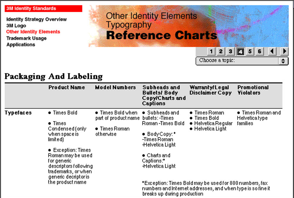 Related identity aspects, including trademark, packaging, vehicles, and other applications were also integrated into this unified site.