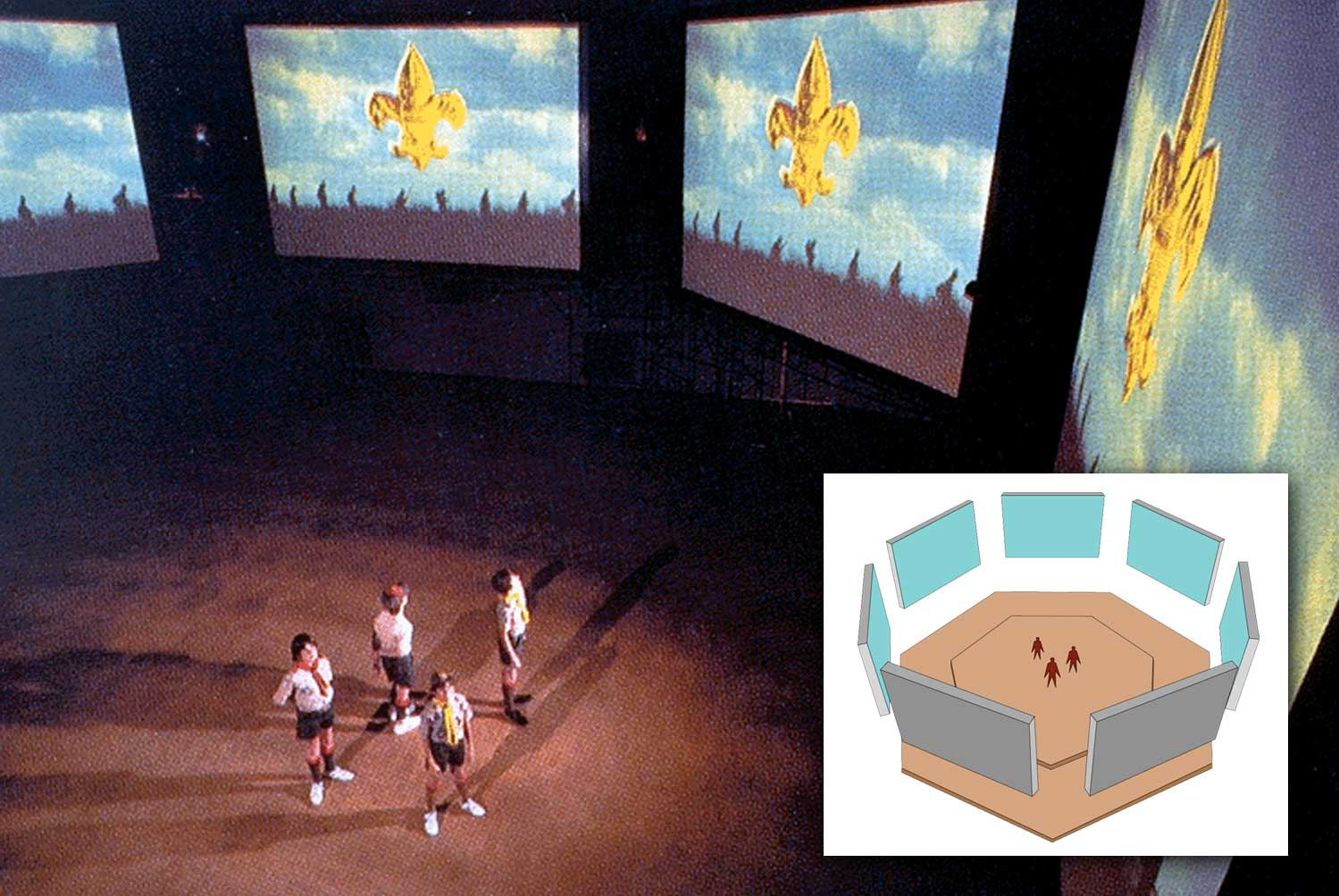 When the Boy Scouts of America built a museum in western Kentucky, they included a 360 degree orientation theatre. This experience presented the scouting experience with seven screens and fifteen projectors, completely surrounding visitors. It opened with a Court of Honor ceremony for a new Eagle Scout, and culminated with the celebration of a National Scouting Jamboree.