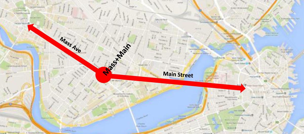Key Location | Mass+Main, Cambridge, MA