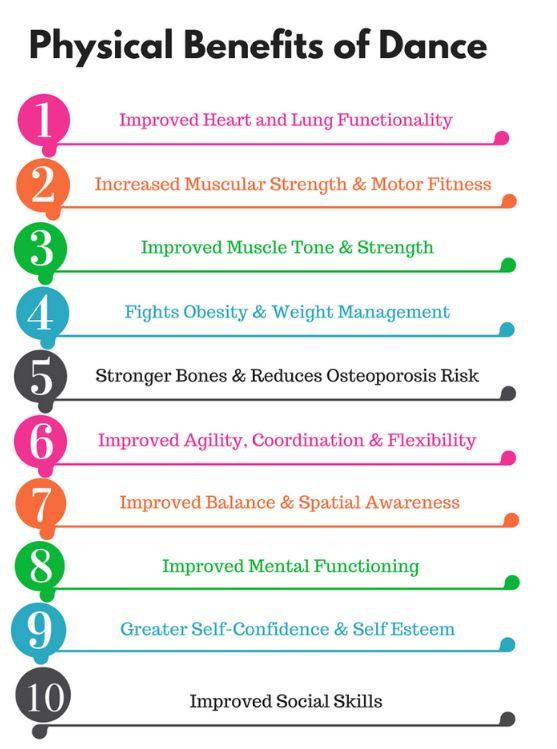 Benefits of dance.JPG