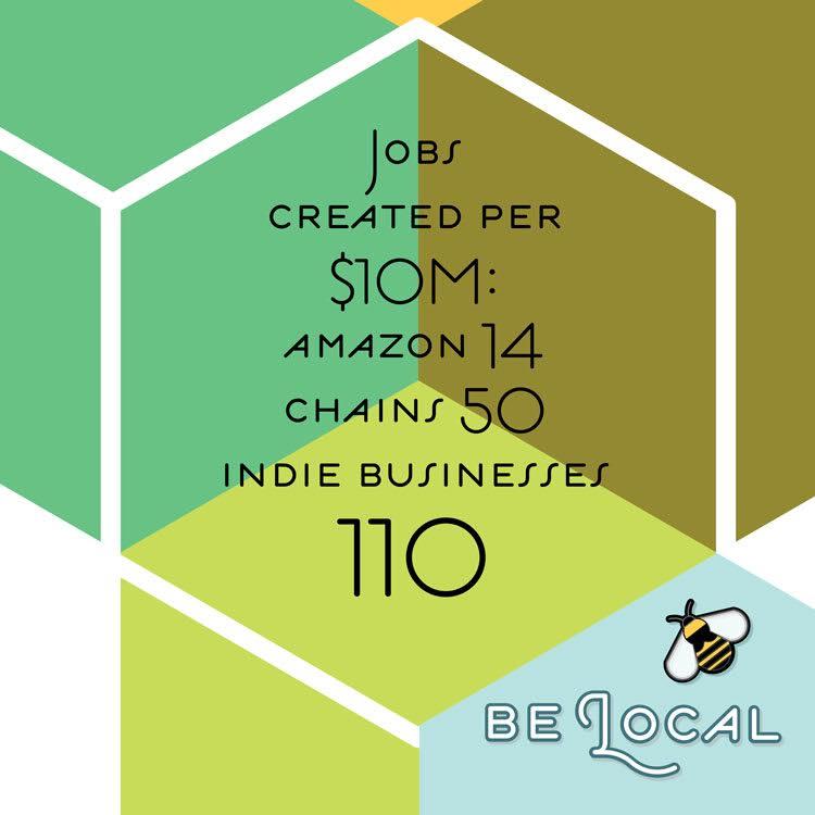 indie jobs.jpg