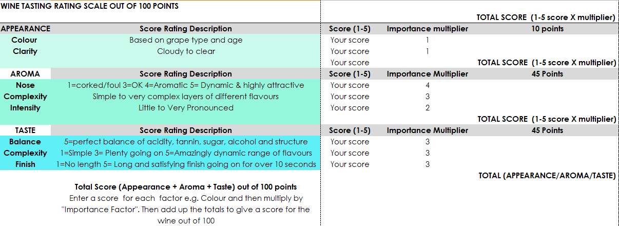 wine score.PNG