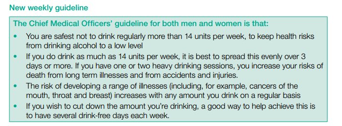 Chief medical officer UK alcohol guidelines January 2016