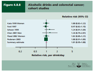 WCRF colorectal cancer and alcohol