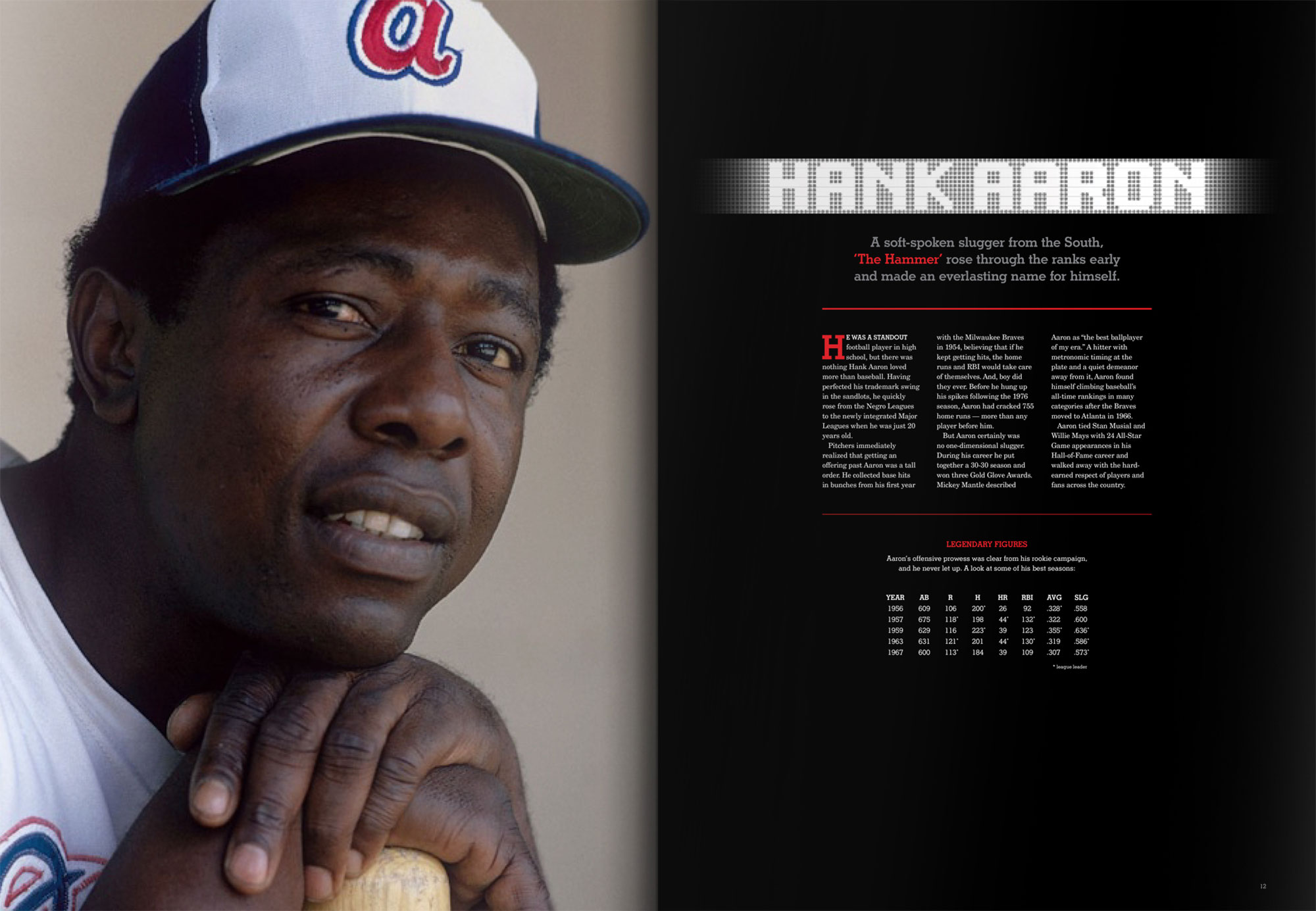Hank Aaron Profile