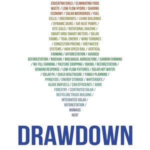 drawdown.jpeg