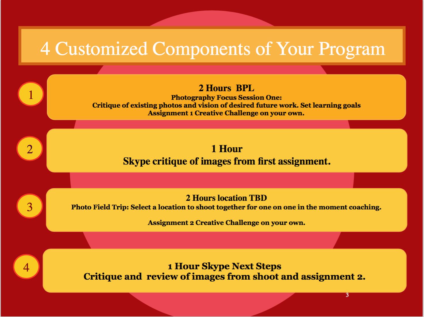 Basic Structure of the Mini Program