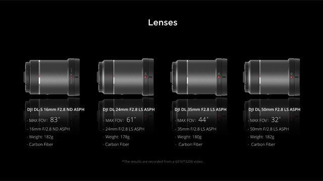 DJI-Zenmuse-X7-Lenses-640x360.jpg