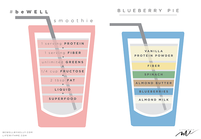 LIFE WITH ME:  How to Make the Perfect Smoothie