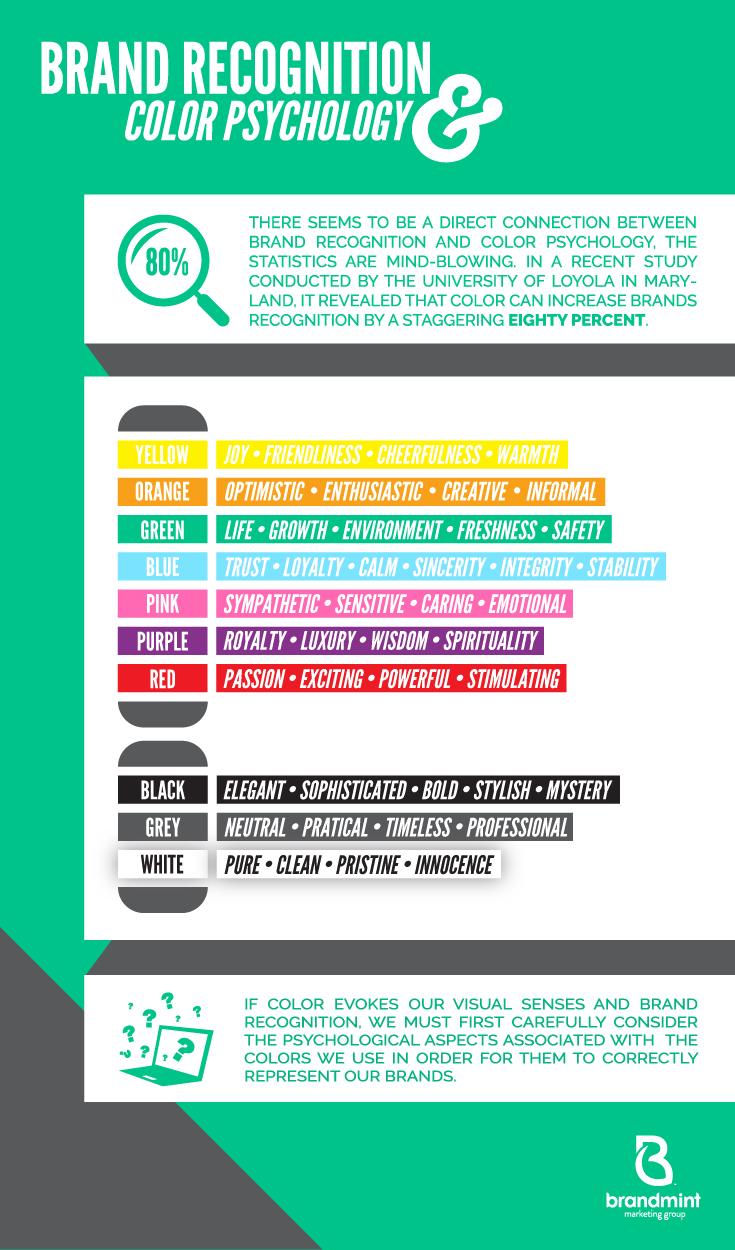 brandmint_color_psychology_website_design_rochester_ny