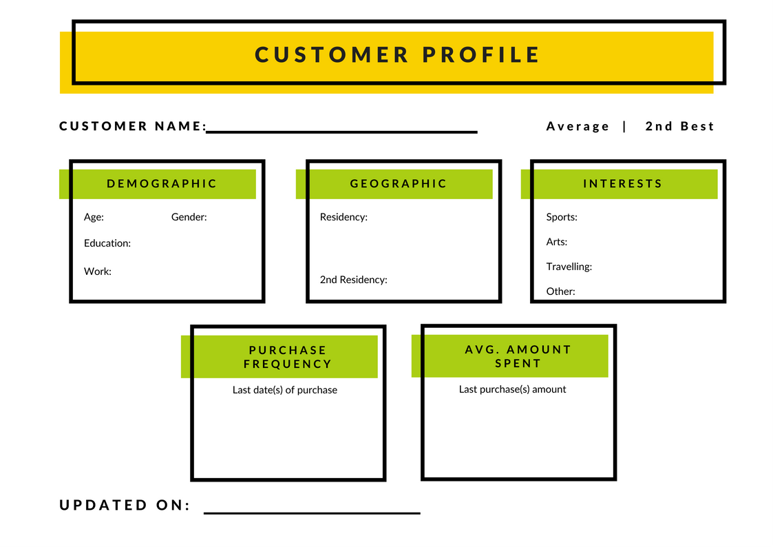 Track your customers with Brandmint's customer's profile that can help ad agencies in Rochester,NY.