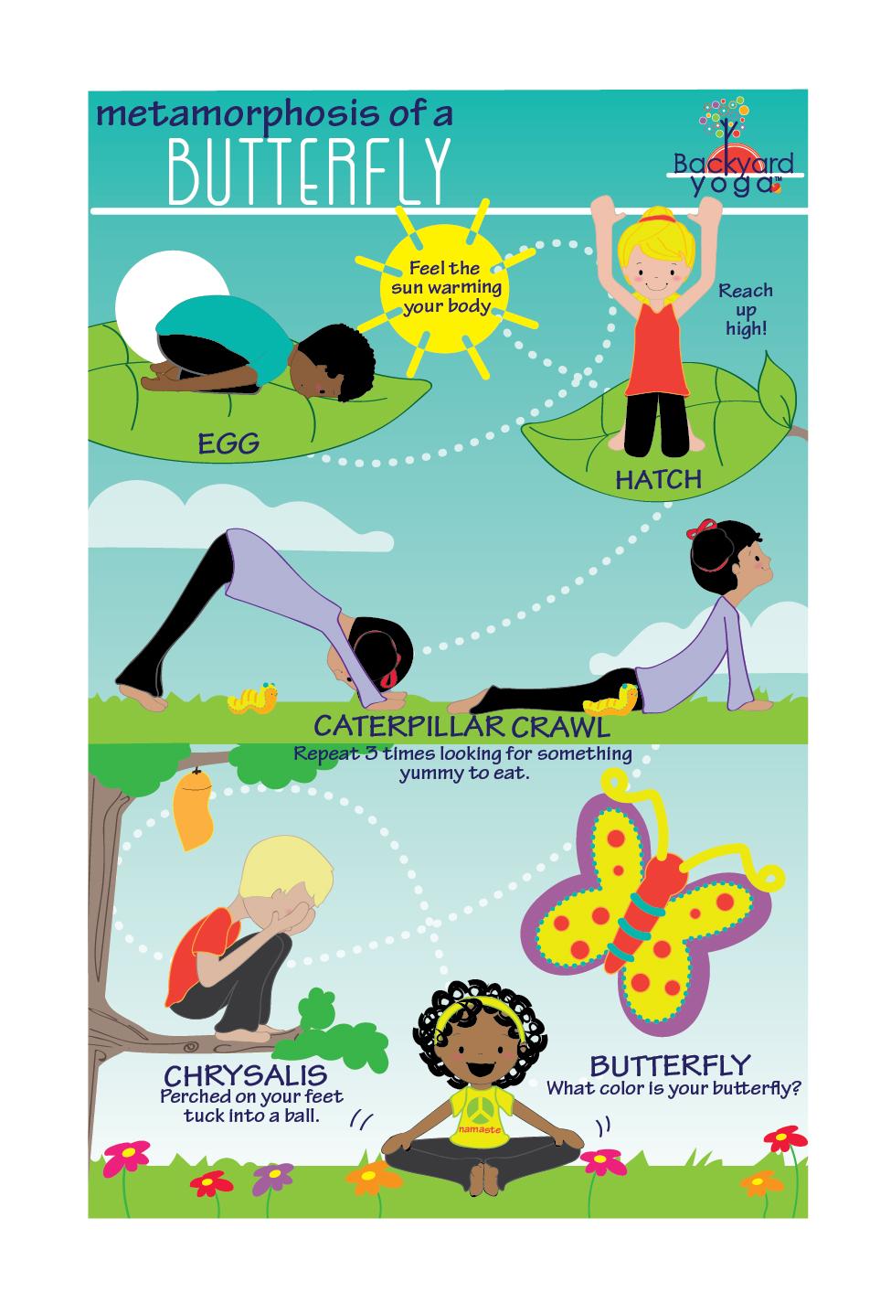 A Butterfly Yoga Flow For Kids Backyard Yoga