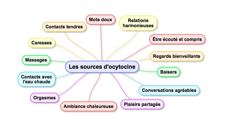 Ocytocine.png
