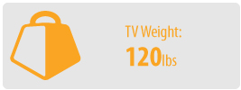 TV Weight: 120 lbs   Large TV Wall Mount