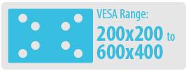 VESA Range: 200x 200 to 600x400   Large TV Wall Mount