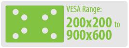 VESA Range: 200x 200 to 900x600   Extra Large TV Wall Mount