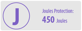 Joules of Protection: 450