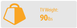 TV Weight: 90 lbs | Large TV Wall Mount