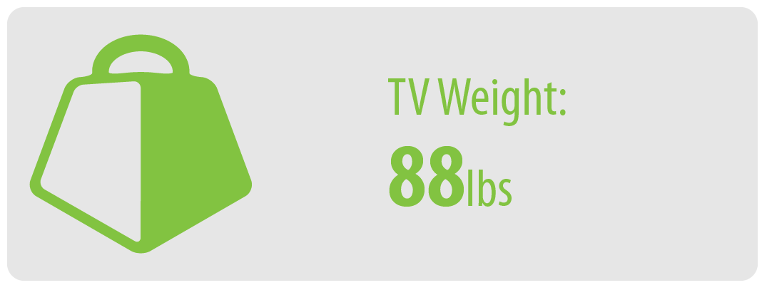 TV Weight: 88 lbs | Large TV Wall Mount