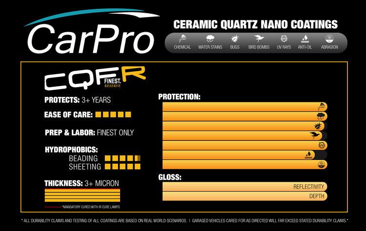 CQFR-chart.jpg