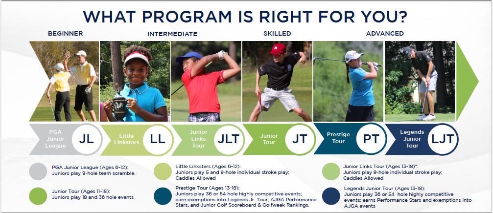 Junior Golf Tournaments.png