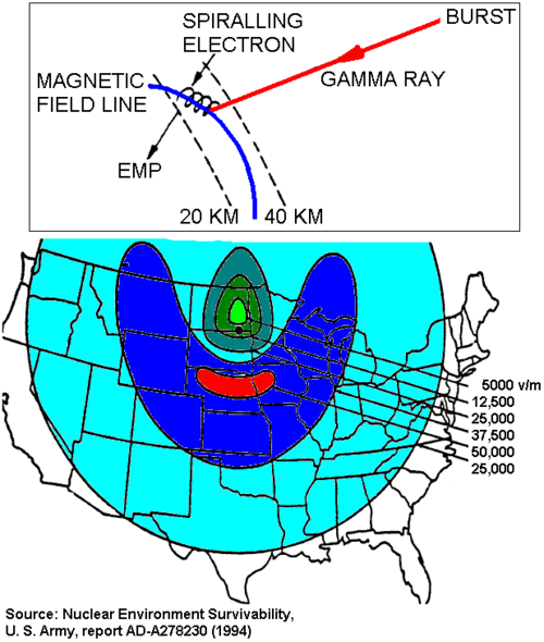 USA Army calculation of a single EMP bomb impact on USA