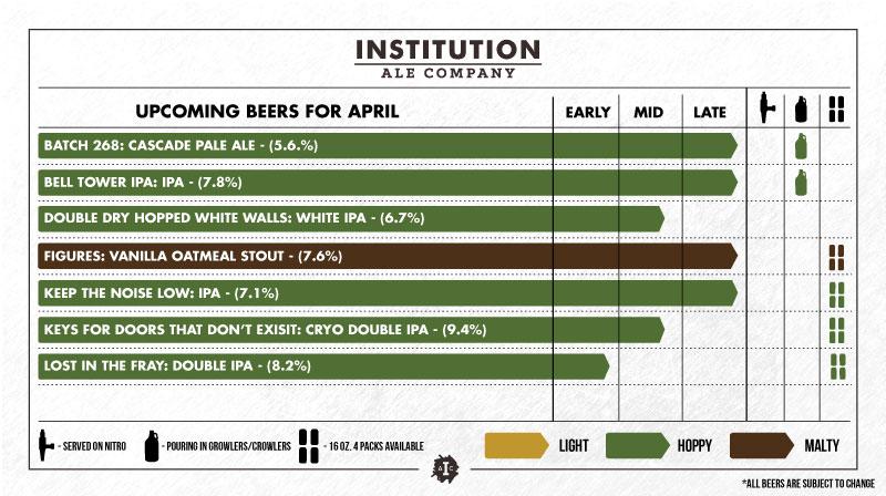 April-Beer-Release-Calendar.jpg