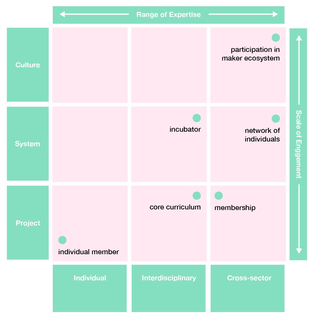 Prototype social innovation matrix@2x-100.jpg
