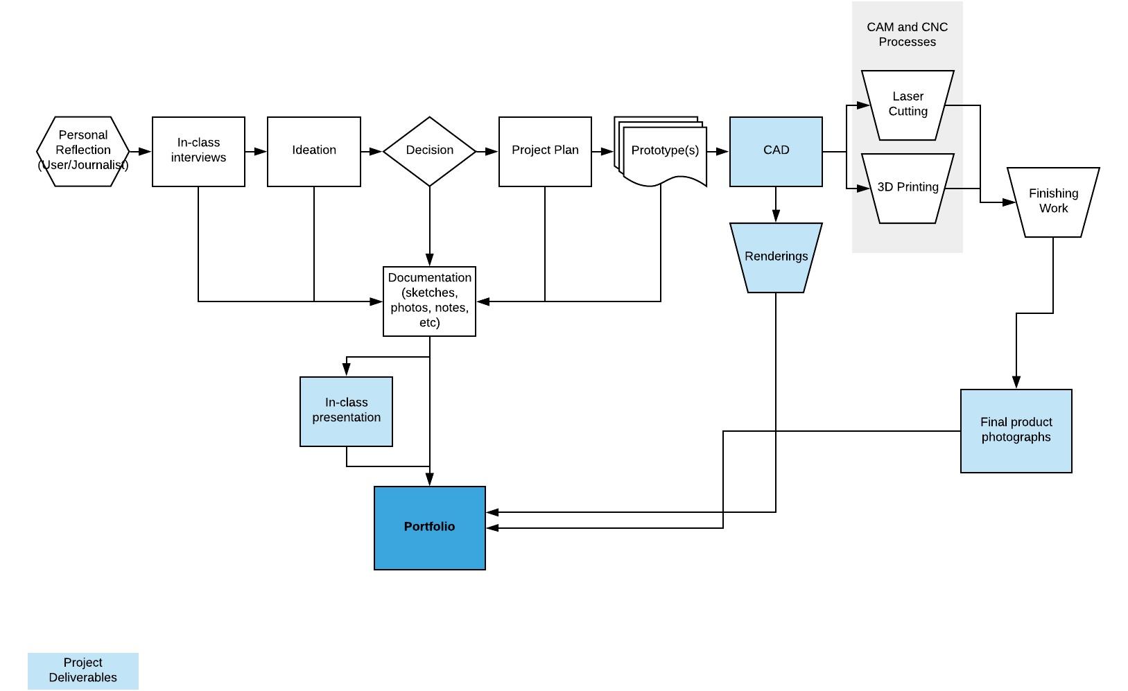 Blank+Diagram+%281%29.jpg